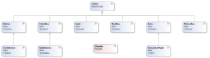 FuchsGUI Class Diagram